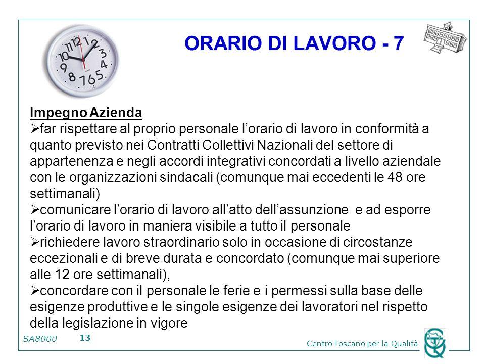 SA8000 Centro Toscano per la Qualità 13 ORARIO DI LAVORO - 7 Impegno Azienda far rispettare al proprio personale lorario di lavoro in conformità a qua