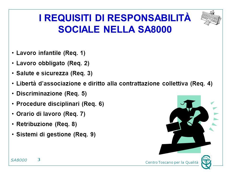 SA8000 Centro Toscano per la Qualità 3 I REQUISITI DI RESPONSABILITÀ SOCIALE NELLA SA8000 Lavoro infantile (Req. 1) Lavoro obbligato (Req. 2) Salute e