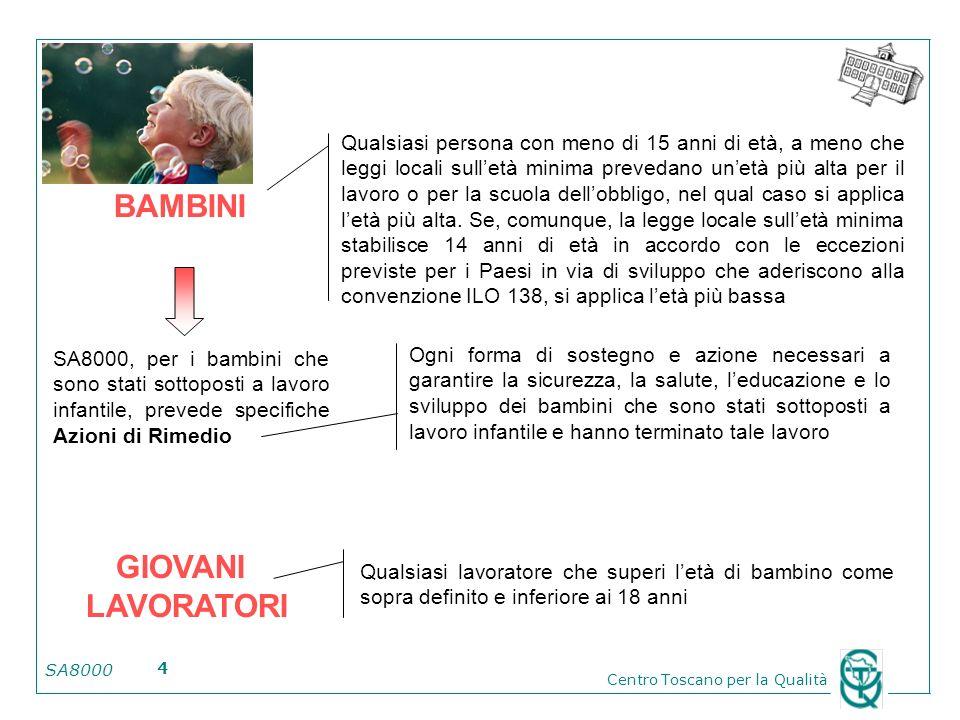 SA8000 Centro Toscano per la Qualità 4 BAMBINI GIOVANI LAVORATORI Qualsiasi persona con meno di 15 anni di età, a meno che leggi locali sulletà minima