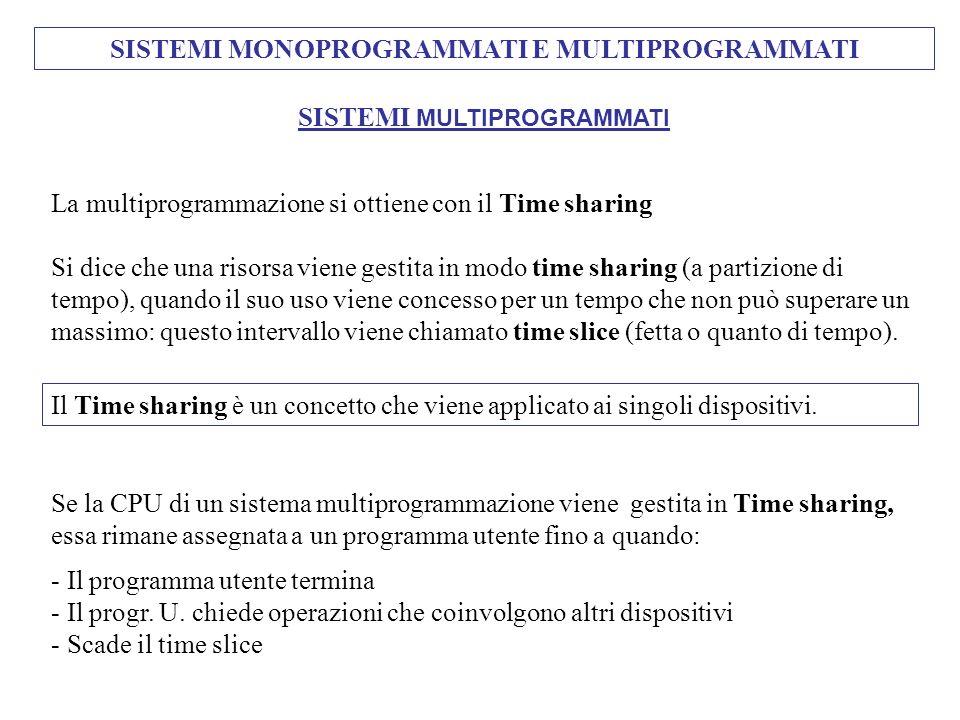 SISTEMI MONOPROGRAMMATI E MULTIPROGRAMMATI SISTEMI MULTIPROGRAMMATI La multiprogrammazione si ottiene con il Time sharing Si dice che una risorsa vien