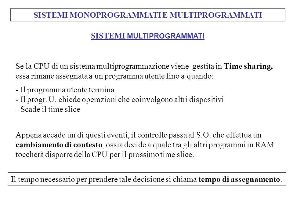 SISTEMI MONOPROGRAMMATI E MULTIPROGRAMMATI SISTEMI MULTIPROGRAMMATI Se la CPU di un sistema multiprogrammazione viene gestita in Time sharing, essa ri
