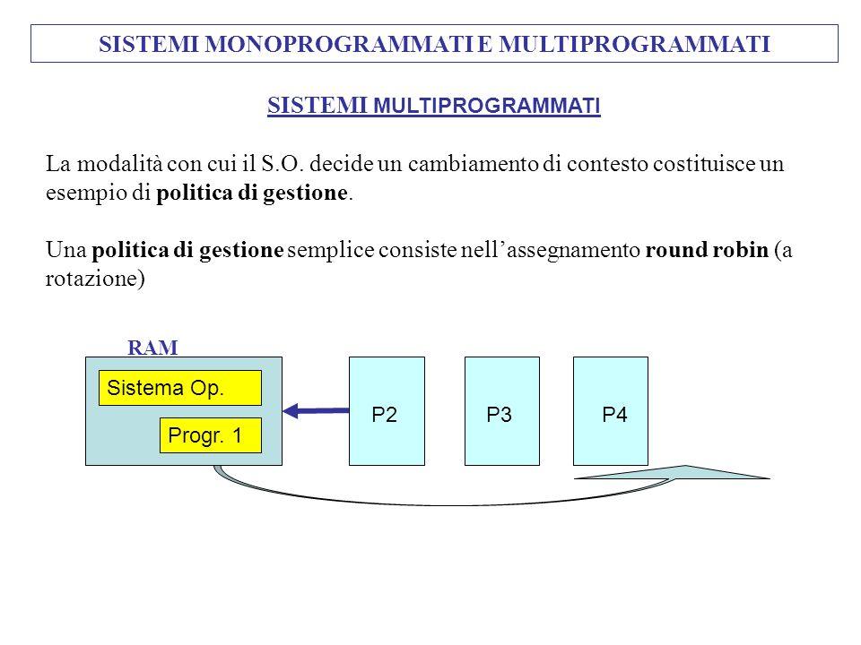 SISTEMI MONOPROGRAMMATI E MULTIPROGRAMMATI SISTEMI MULTIPROGRAMMATI La modalità con cui il S.O. decide un cambiamento di contesto costituisce un esemp