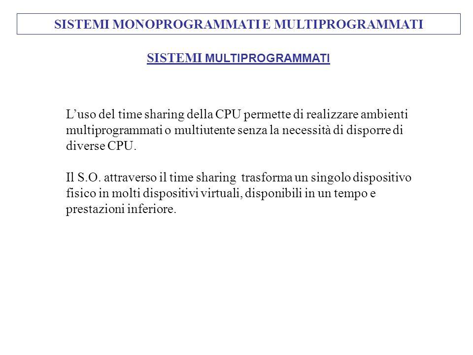 SISTEMI MONOPROGRAMMATI E MULTIPROGRAMMATI SISTEMI MULTIPROGRAMMATI Luso del time sharing della CPU permette di realizzare ambienti multiprogrammati o