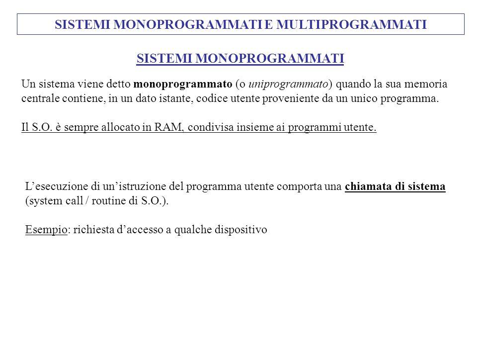 SISTEMI MONOPROGRAMMATI E MULTIPROGRAMMATI SISTEMI MONOPROGRAMMATI Un sistema viene detto monoprogrammato (o uniprogrammato) quando la sua memoria cen