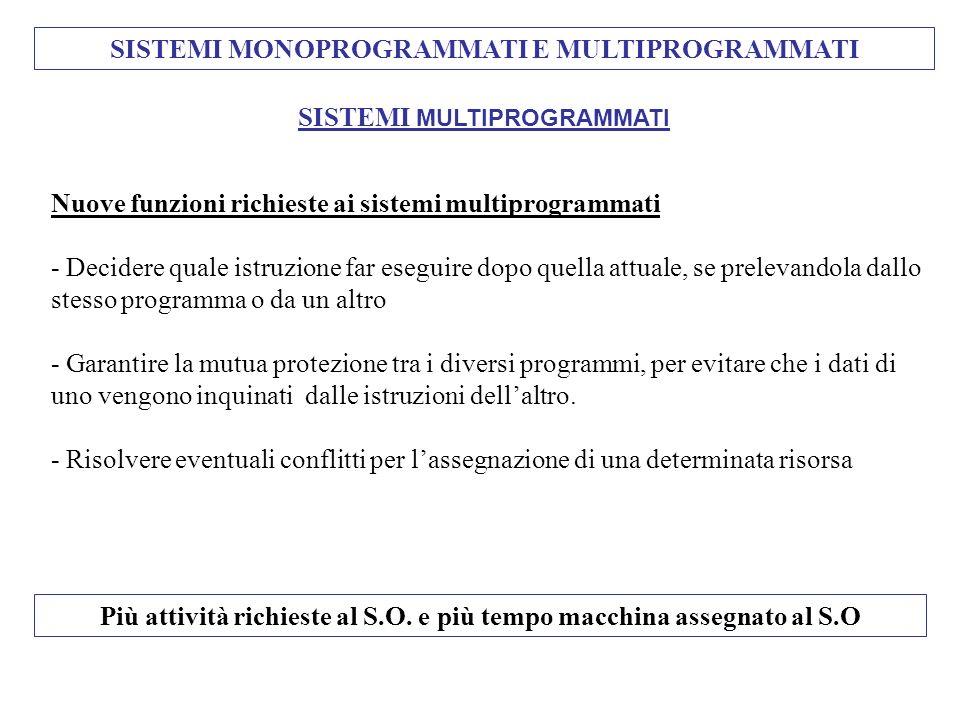 SISTEMI MONOPROGRAMMATI E MULTIPROGRAMMATI SISTEMI MULTIPROGRAMMATI Nuove funzioni richieste ai sistemi multiprogrammati - Decidere quale istruzione f