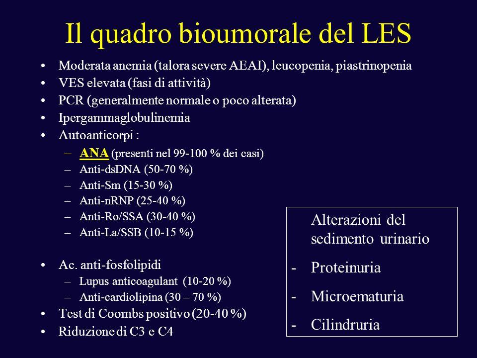 Il quadro bioumorale del LES Moderata anemia (talora severe AEAI), leucopenia, piastrinopenia VES elevata (fasi di attività) PCR (generalmente normale