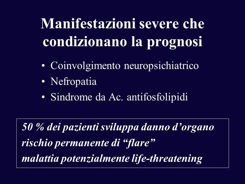Manifestazioni severe che condizionano la prognosi Coinvolgimento neuropsichiatrico Nefropatia Sindrome da Ac. antifosfolipidi 50 % dei pazienti svilu