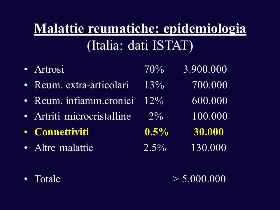 Malattie reumatiche: epidemiologia (Italia: dati ISTAT) Artrosi 70% 3.900.000 Reum. extra-articolari 13% 700.000 Reum. infiamm.cronici 12% 600.000 Art