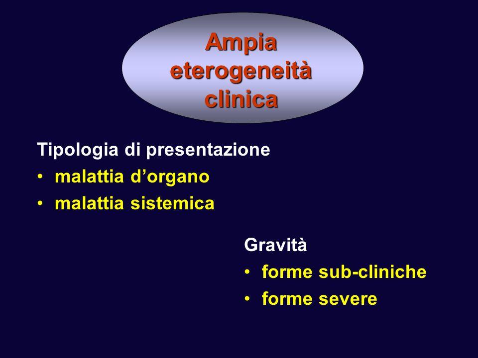 Ampia eterogeneità clinica Tipologia di presentazione malattia dorgano malattia sistemica Gravità forme sub-cliniche forme severe