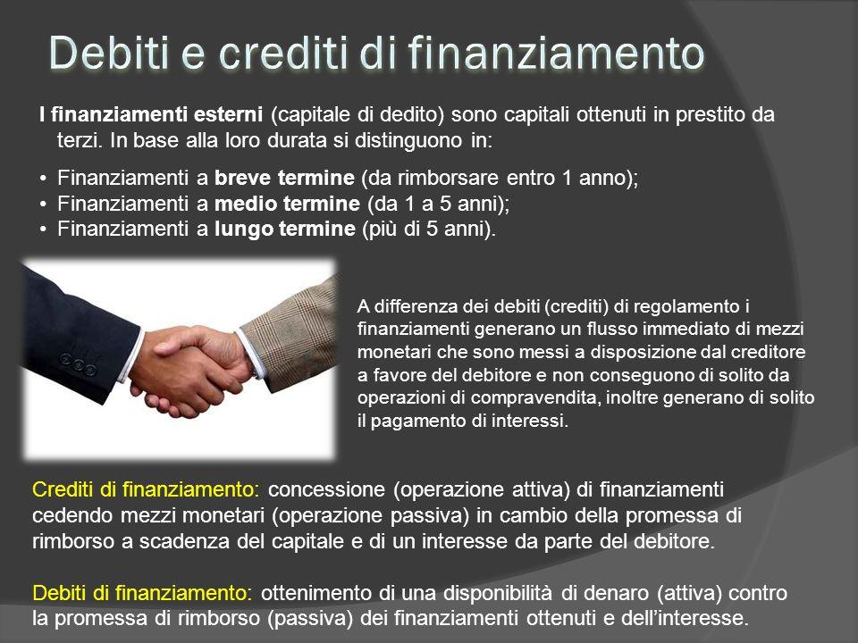 Crediti di finanziamento: concessione (operazione attiva) di finanziamenti cedendo mezzi monetari (operazione passiva) in cambio della promessa di rim