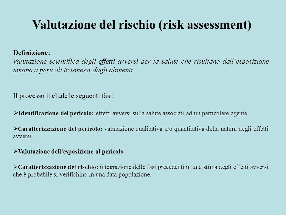 Definizione: Valutazione scientifica degli effetti avversi per la salute che risultano dallesposizione umana a pericoli trasmessi dagli alimenti Il pr