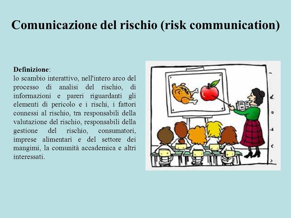 Comunicazione del rischio (risk communication) Definizione: lo scambio interattivo, nell'intero arco del processo di analisi del rischio, di informazi