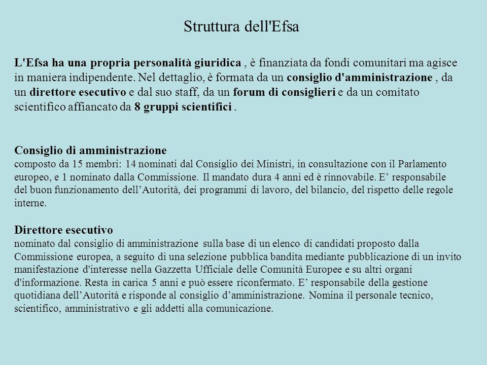 Struttura dell'Efsa L'Efsa ha una propria personalità giuridica, è finanziata da fondi comunitari ma agisce in maniera indipendente. Nel dettaglio, è