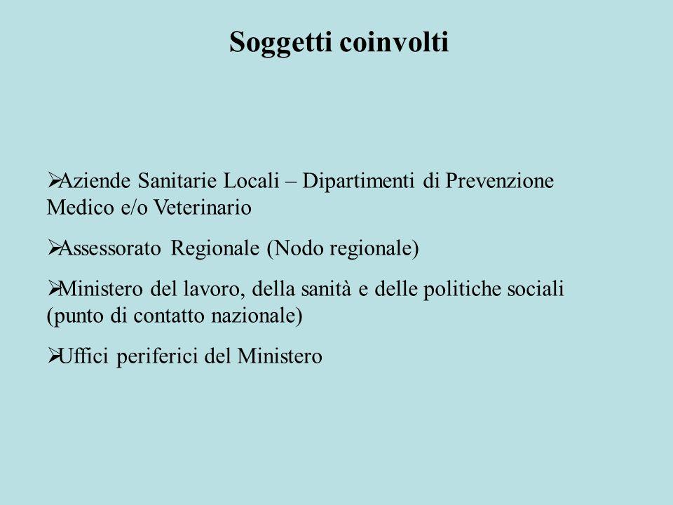 Soggetti coinvolti Aziende Sanitarie Locali – Dipartimenti di Prevenzione Medico e/o Veterinario Assessorato Regionale (Nodo regionale) Ministero del