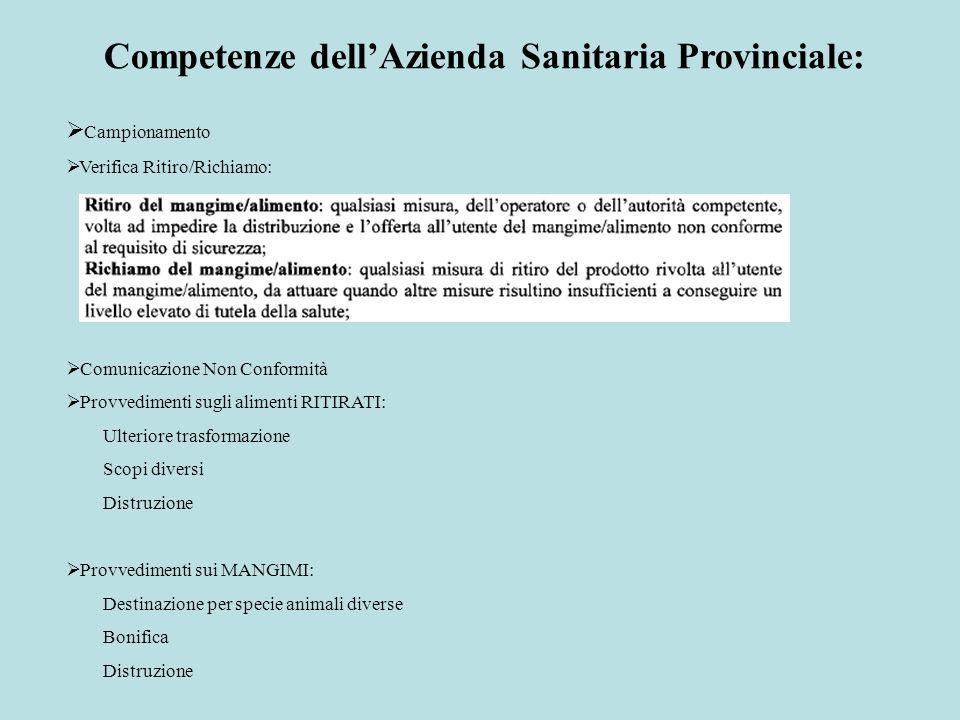Competenze dellAzienda Sanitaria Provinciale: Campionamento Verifica Ritiro/Richiamo: Comunicazione Non Conformità Provvedimenti sugli alimenti RITIRA