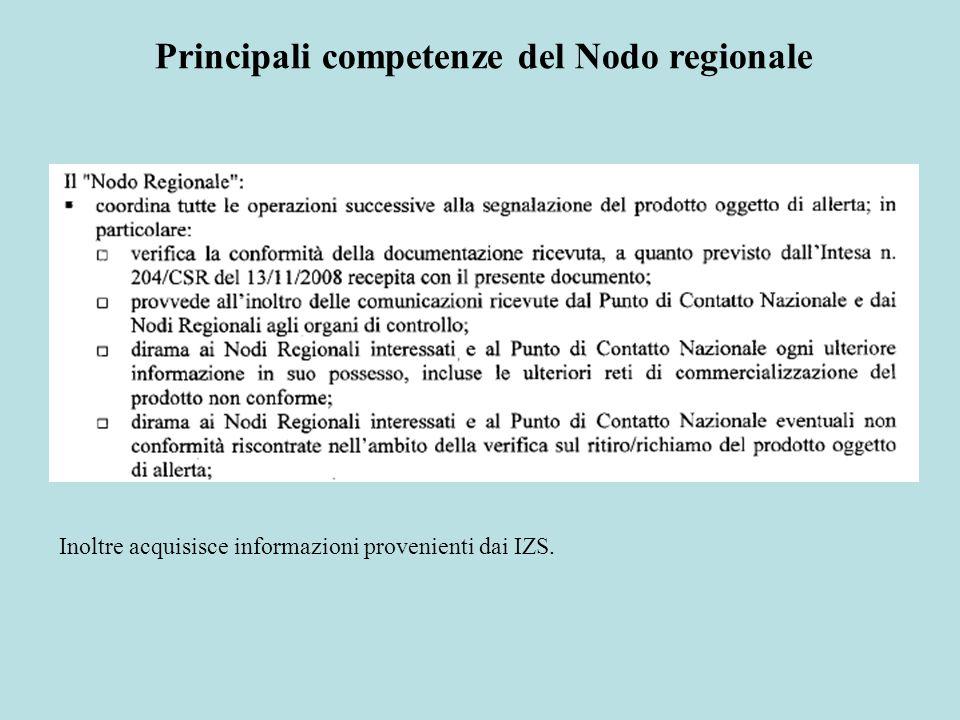 Principali competenze del Nodo regionale Inoltre acquisisce informazioni provenienti dai IZS.