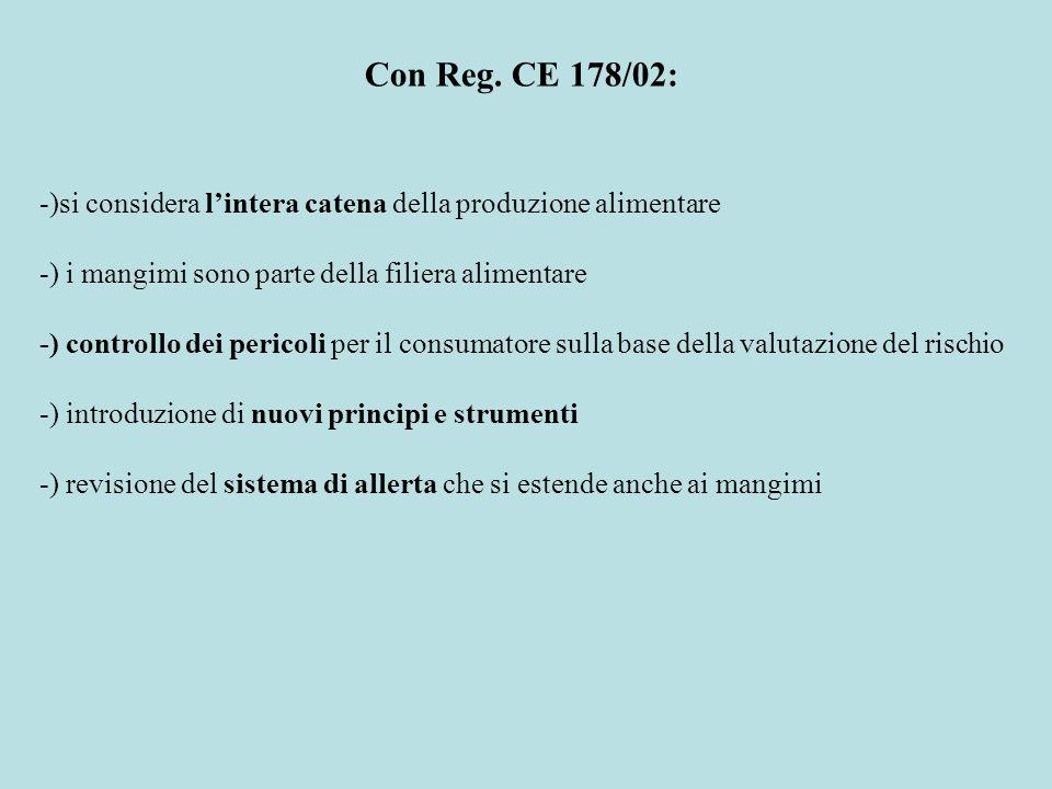 Con Reg. CE 178/02: -)si considera lintera catena della produzione alimentare -) i mangimi sono parte della filiera alimentare -) controllo dei perico