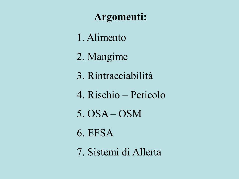 Argomenti: 1. Alimento 2. Mangime 3. Rintracciabilità 4. Rischio – Pericolo 5. OSA – OSM 6. EFSA 7. Sistemi di Allerta