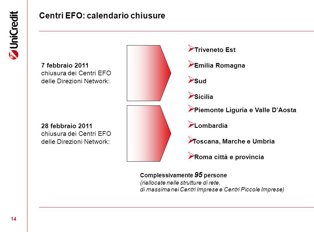14 Centri EFO: calendario chiusure 7 febbraio 2011 chiusura dei Centri EFO delle Direzioni Network: Triveneto Est Emilia Romagna Sud Sicilia 28 febbra