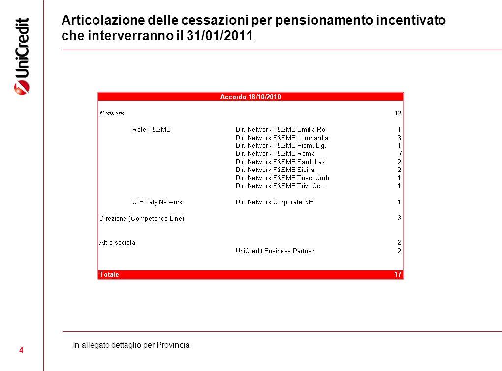 5 Quadro percentuale delle adesioni al Protocollo 18 ottobre 2010 Categoria% Dirigenti3,41% Q.D.