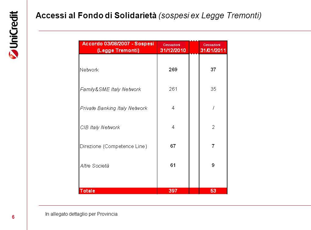 7 Articolazione degli accessi al Fondo di Solidarietà (sospesi ex Legge Tremonti) Al 31/12/2010Al 31/01/2011