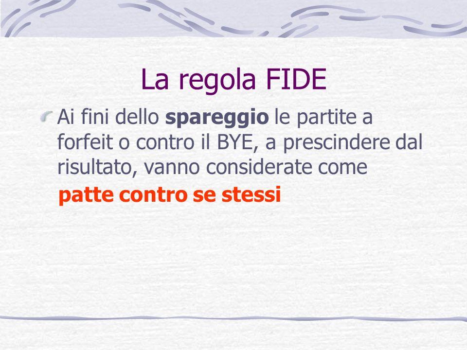 La regola FIDE Ai fini dello spareggio le partite a forfeit o contro il BYE, a prescindere dal risultato, vanno considerate come patte contro se stess