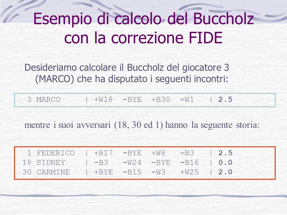 Esempio di calcolo del Buccholz con la correzione FIDE Desideriamo calcolare il Buccholz del giocatore 3 (MARCO) che ha disputato i seguenti incontri: 3 MARCO | +W18 -BYE +B30 =W1 | 2.5 mentre i suoi avversari (18, 30 ed 1) hanno la seguente storia: 1 FEDERICO | +B17 -BYE +W8 =B3 | 2.5 18 SIDNEY | -B3 -W24 -BYE -B16 | 0.0 30 CARMINE | +BYE -B15 -W3 +W25 | 2.0