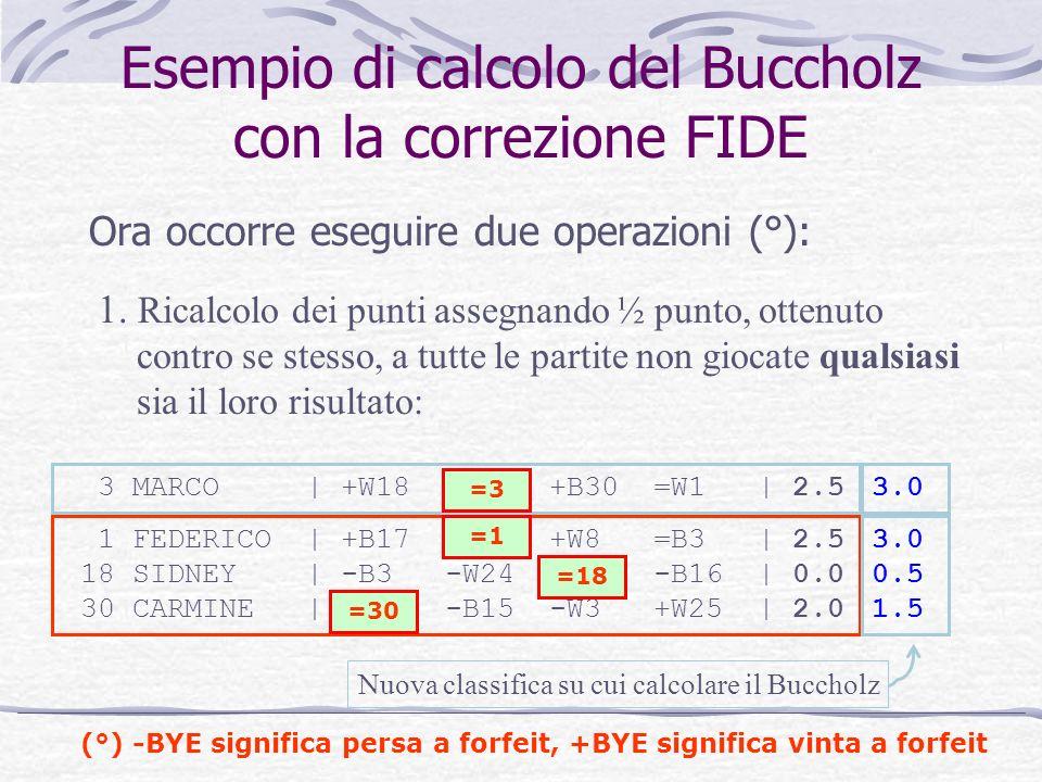 Ora occorre eseguire due operazioni (°): 3 MARCO | +W18 -BYE +B30 =W1 | 2.5 1 FEDERICO | +B17 -BYE +W8 =B3 | 2.5 18 SIDNEY | -B3 -W24 -BYE -B16 | 0.0 30 CARMINE | +BYE -B15 -W3 +W25 | 2.0 1.