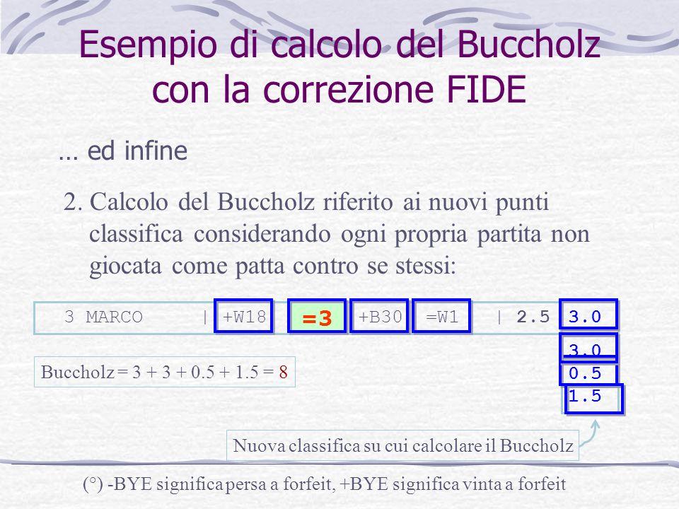 3.0 0.5 1.5 Nuova classifica su cui calcolare il Buccholz … ed infine 3 MARCO | +W18 -BYE +B30 =W1 | 2.5 2. Calcolo del Buccholz riferito ai nuovi pun