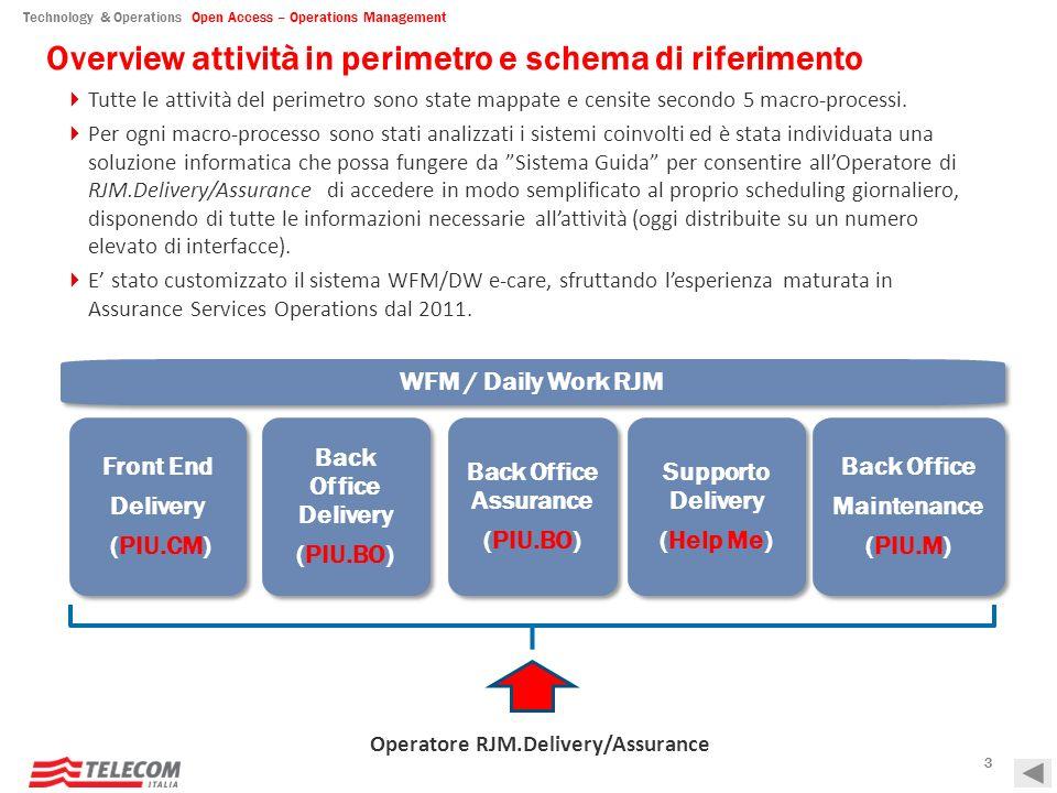 Technology & Operations Open Access – Operations Management 4 Modello operativo e ruoli WFM – 1/2 RESPONSABILE RJM COORDINATORE WFM (Delivery e Assurance) SENIOR WFM (Delivery e Assurance) SENIOR WFM (Delivery e Assurance) OPERATORE (Delivery e Assurance) OPERATORE (Delivery e Assurance) Assicura la pianificazione globale dellRJM Verifica il raggiungimento degli obiettivi di produzione Effettua la pianificazione statica, simulando lallocazione delle risorse del giorno successivo, in funzione delle attività da eseguire Durante il giorno monitora il rispetto degli obiettivi modificando target e allocazioni ove necessario (pianificaz.