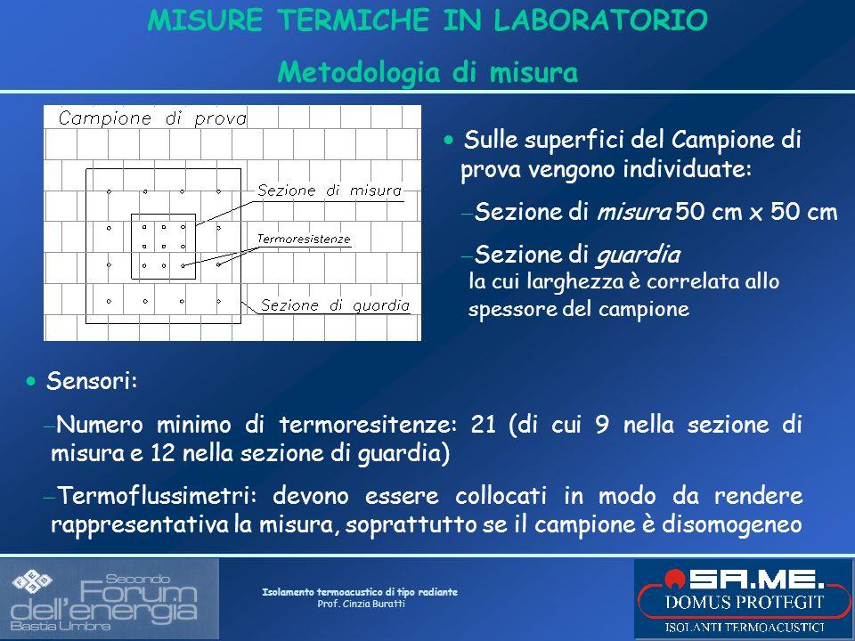 Isolamento termoacustico di tipo radiante Prof. Cinzia Buratti MISURE TERMICHE IN LABORATORIO Metodologia di misura Sulle superfici del Campione di pr
