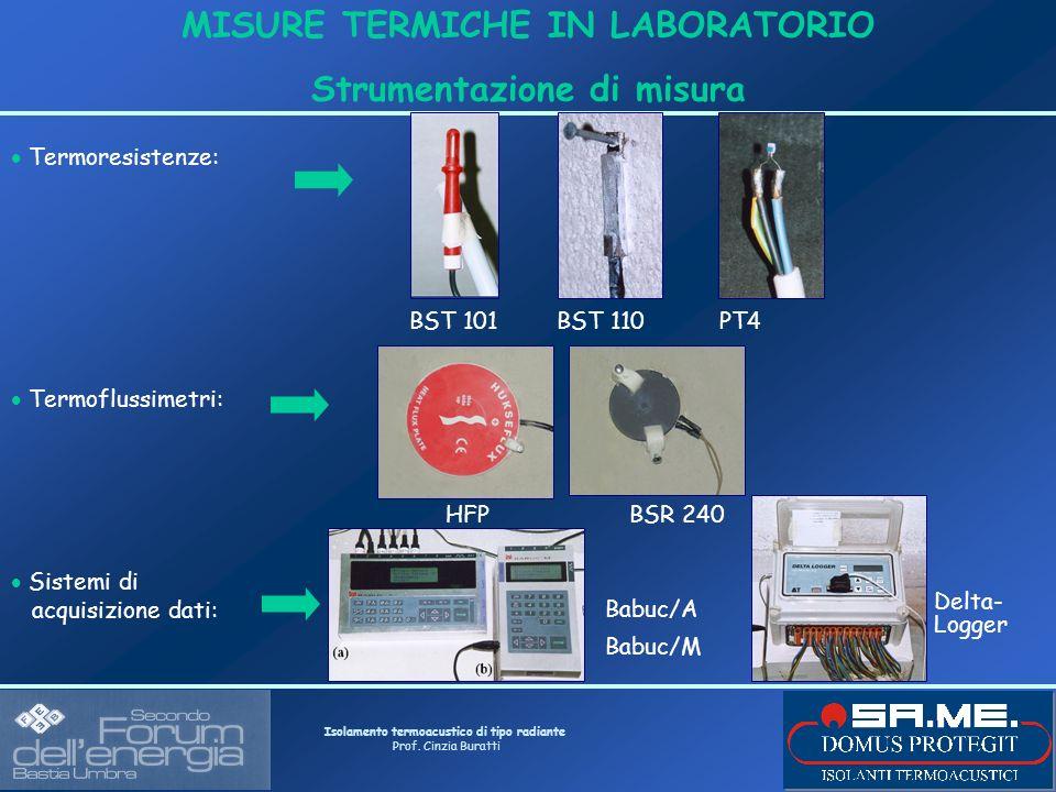 Isolamento termoacustico di tipo radiante Prof. Cinzia Buratti MISURE TERMICHE IN LABORATORIO Strumentazione di misura Termoflussimetri: Sistemi di ac