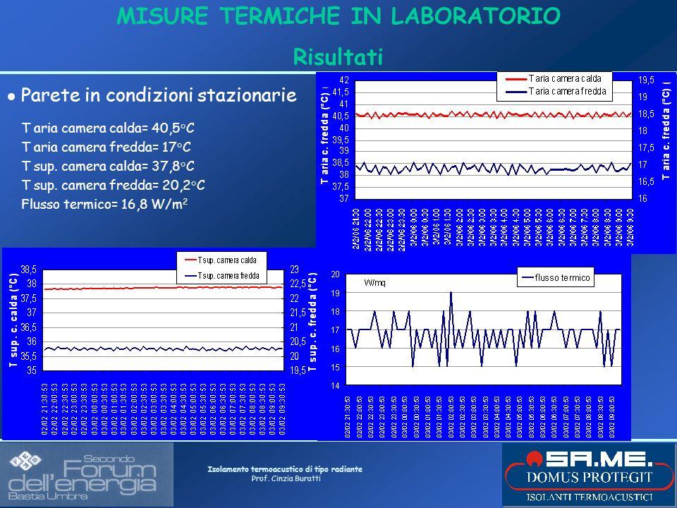 Isolamento termoacustico di tipo radiante Prof. Cinzia Buratti MISURE TERMICHE IN LABORATORIO Risultati Parete in condizioni stazionarie T aria camera