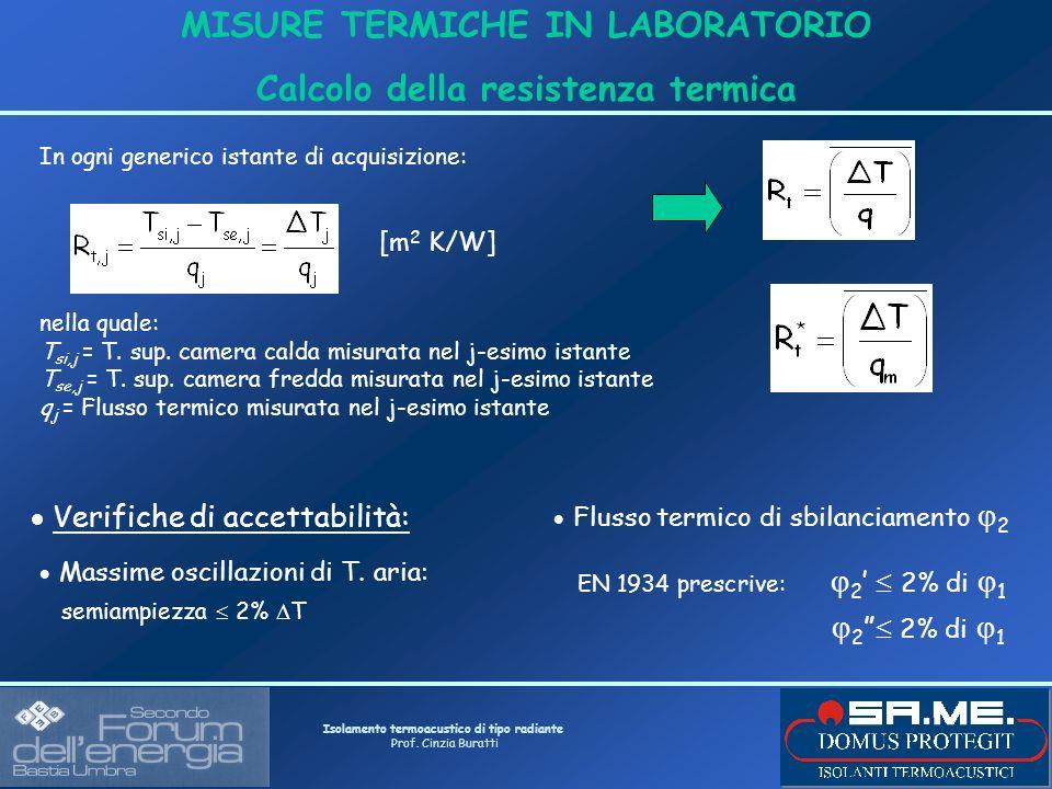 Isolamento termoacustico di tipo radiante Prof. Cinzia Buratti MISURE TERMICHE IN LABORATORIO Calcolo della resistenza termica [m 2 K/W] nella quale: