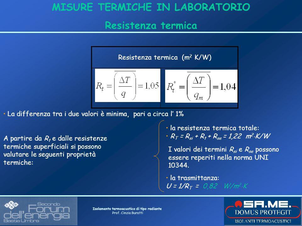 Isolamento termoacustico di tipo radiante Prof. Cinzia Buratti MISURE TERMICHE IN LABORATORIO Resistenza termica la trasmittanza: U = 1/R T = 0,82 W/m