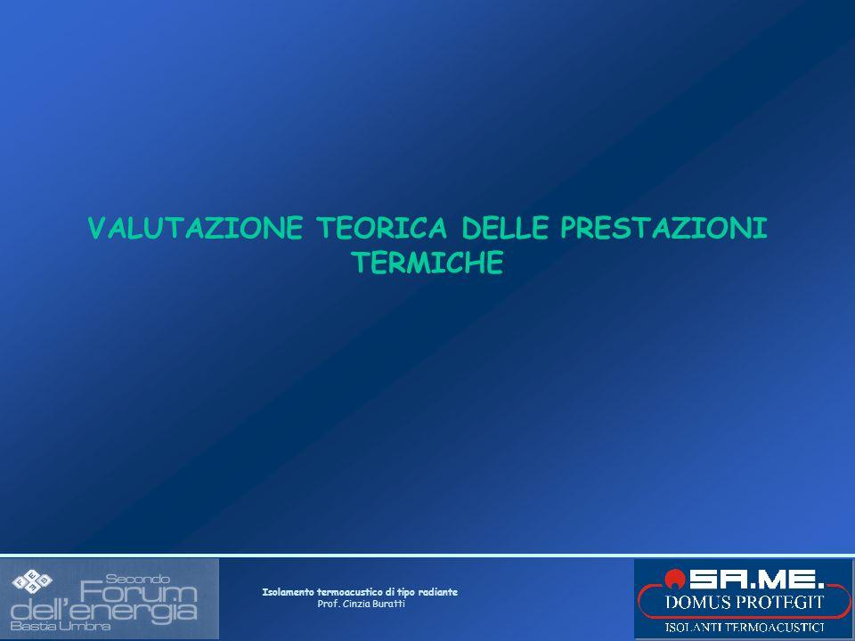 Isolamento termoacustico di tipo radiante Prof. Cinzia Buratti VALUTAZIONE TEORICA DELLE PRESTAZIONI TERMICHE