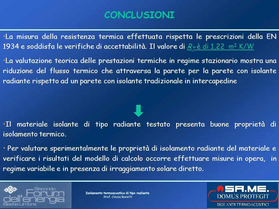 Isolamento termoacustico di tipo radiante Prof. Cinzia Buratti CONCLUSIONI La misura della resistenza termica effettuata rispetta le prescrizioni dell