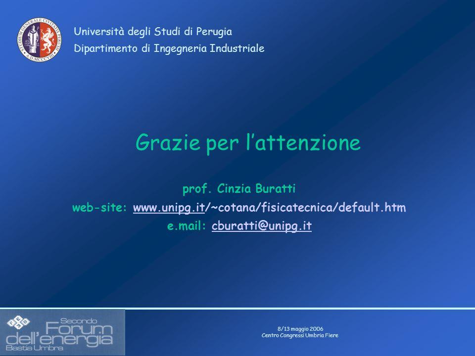 Università degli Studi di Perugia Dipartimento di Ingegneria Industriale Grazie per lattenzione prof. Cinzia Buratti web-site: www.unipg.it/~cotana/fi