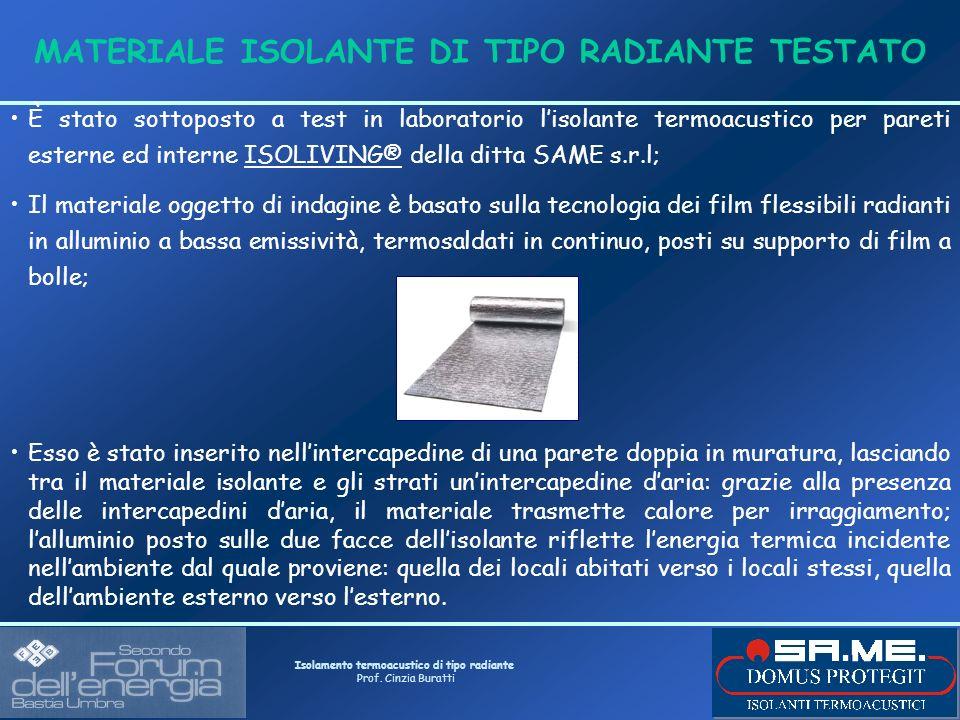 Isolamento termoacustico di tipo radiante Prof. Cinzia Buratti MATERIALE ISOLANTE DI TIPO RADIANTE TESTATO È stato sottoposto a test in laboratorio li