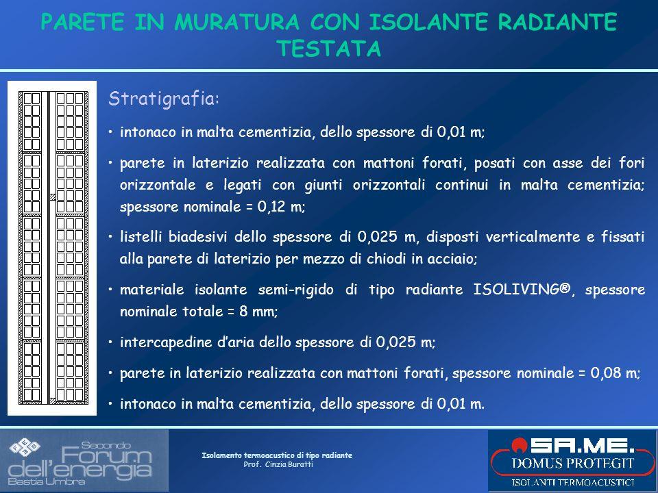 Isolamento termoacustico di tipo radiante Prof. Cinzia Buratti PARETE IN MURATURA CON ISOLANTE RADIANTE TESTATA Stratigrafia: intonaco in malta cement