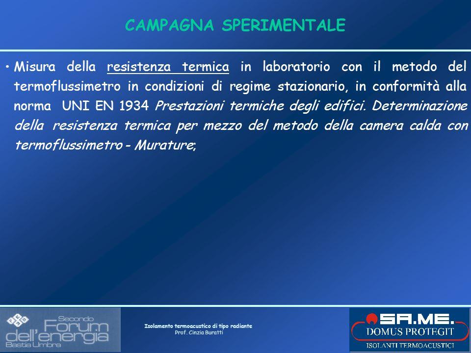 Isolamento termoacustico di tipo radiante Prof. Cinzia Buratti CAMPAGNA SPERIMENTALE Misura della resistenza termica in laboratorio con il metodo del