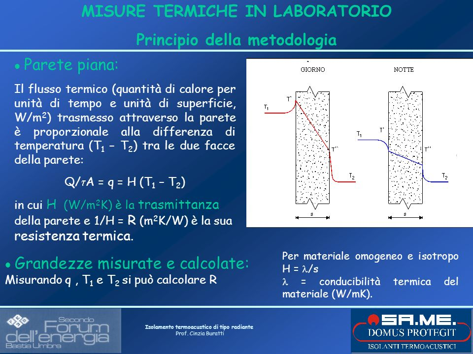 Isolamento termoacustico di tipo radiante Prof. Cinzia Buratti MISURE TERMICHE IN LABORATORIO Principio della metodologia Parete piana: Il flusso term