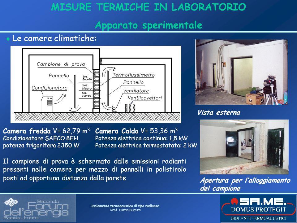 Isolamento termoacustico di tipo radiante Prof. Cinzia Buratti MISURE TERMICHE IN LABORATORIO Apparato sperimentale Le camere climatiche: Camera fredd
