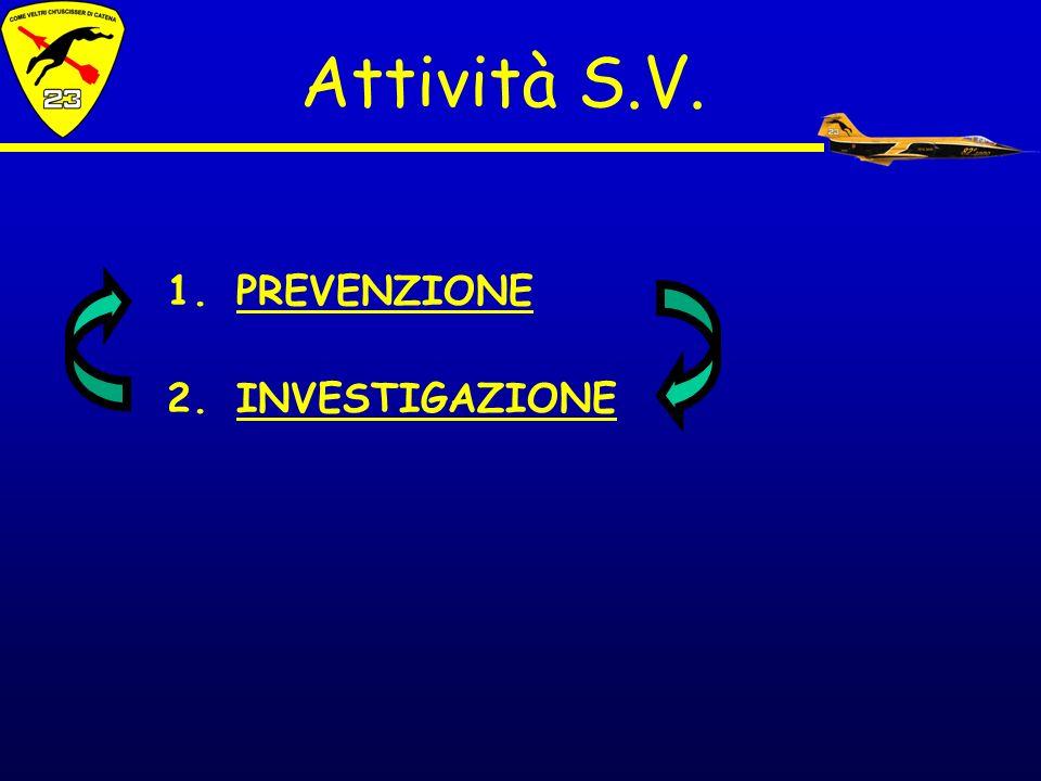 Attività S.V. 1.PREVENZIONE 2.INVESTIGAZIONE