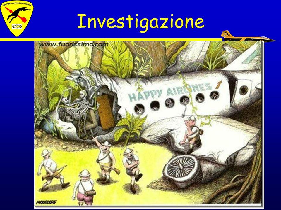 Investigazione
