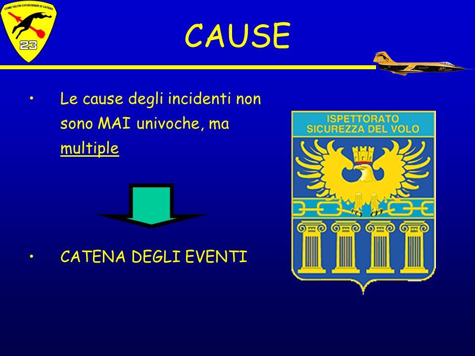 CAUSE Le cause degli incidenti non sono MAI univoche, ma multiple CATENA DEGLI EVENTI