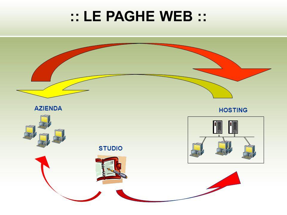 STUDIO HOSTING AZIENDA :: LE PAGHE WEB ::