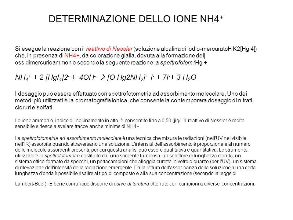 DETERMINAZIONE DELLO IONE NO 2 - Si utilizza il reattivo di Griess (costituito da due soluzioni: la prima di acido solfanilico»; acido, la seconda di -naftilammina) che, in presenza di nitriti, forma un azocomposti* 1 in rosso.