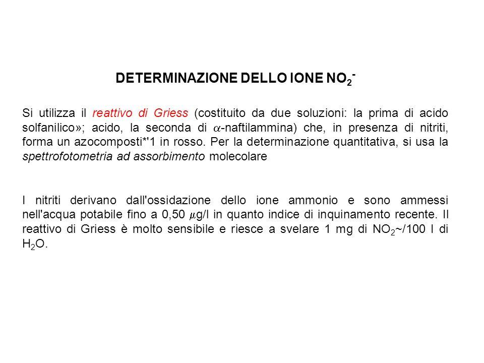 DETERMINAZIONE DELLO IONE NO 2 - Si utilizza il reattivo di Griess (costituito da due soluzioni: la prima di acido solfanilico»; acido, la seconda di