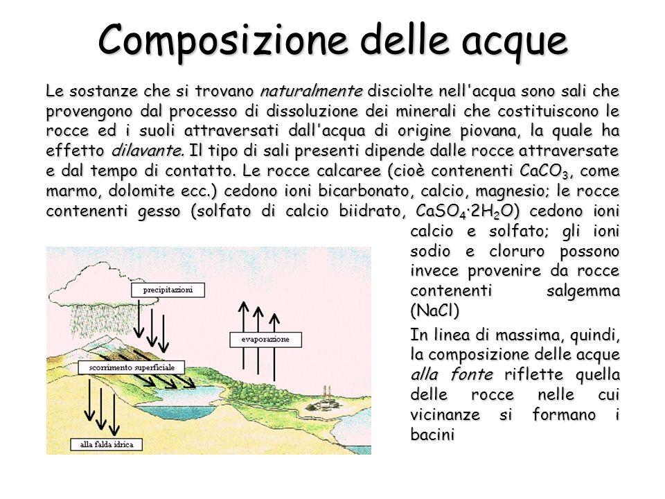 Le sostanze che si trovano naturalmente disciolte nell'acqua sono sali che provengono dal processo di dissoluzione dei minerali che costituiscono le r